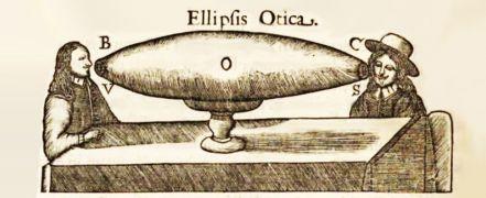 Athanasius Kircher: Elipsis Otica (1993)